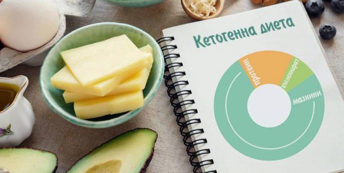 Какво представлява кетозата и подходяща ли е кетогенната диета за теб?